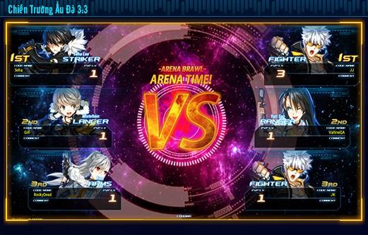 Game Closers chỉ game thủ cách trở thành nhà vô địch trong đấu trường liên minh 2