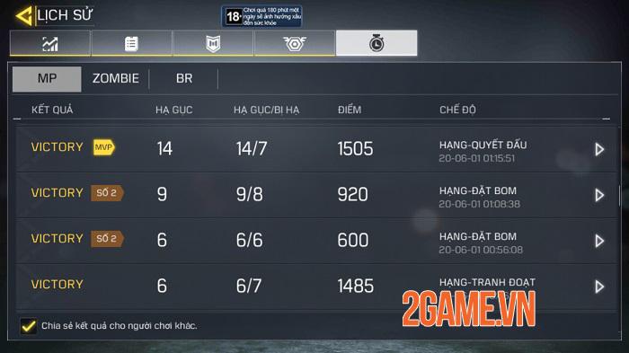 Chế độ rank trong Call of Duty: Mobile VN là một chiến trường khốc liệt 3
