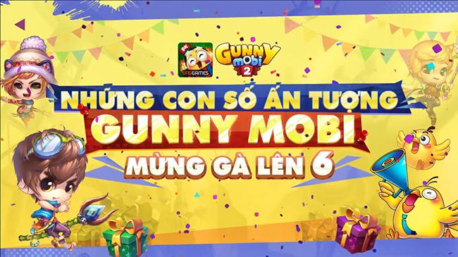 Hành trình 6 năm của Gunny Mobi – những con số ấn tượng