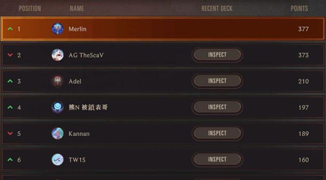 """Huyền Thoại Runeterra: Đã có game thủ Việt """"phá đảo"""" server Đông Nam Á dù chỉ mới chơi 1 tháng"""
