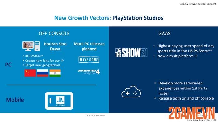 Sony sẽ công bố bom tấn độc quyền Uncharted 4 trên PC ở E3/2021 3