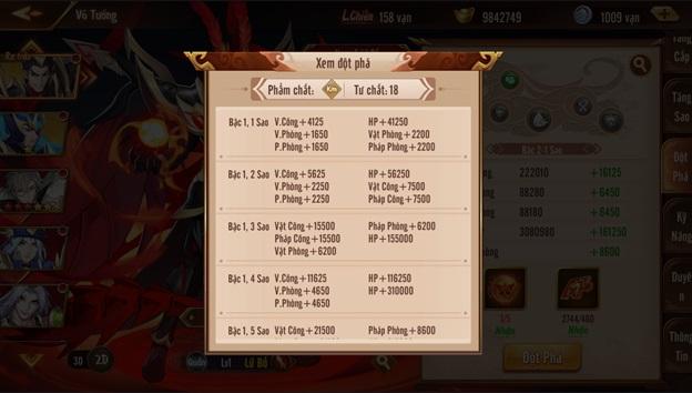 Tân OMG3Q VNG đặt ra bài toán khó cho game thủ: Tăng Kim hay Đột Phá? 5