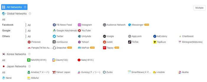 Soha Game hợp tác với SocialPeta để đẩy mạnh tốc độ phát hành game trên toàn cầu 2