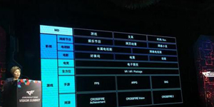 Đột Kích 2 bản PC chính thức thông báo lộ trình ra mắt tại ChinaJoy 2016