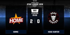 """Head Hunter """"ngã ngựa"""" trước Homie và mất suất đi tiếp tại CrossFire Legends Star League 2019"""