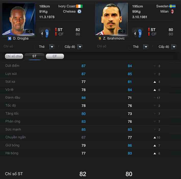 https://img-cdn.2game.vn/pictures/images/2015/6/10/toc_do_choi_bong_trong_fifa_online_3_xemgame_6.png