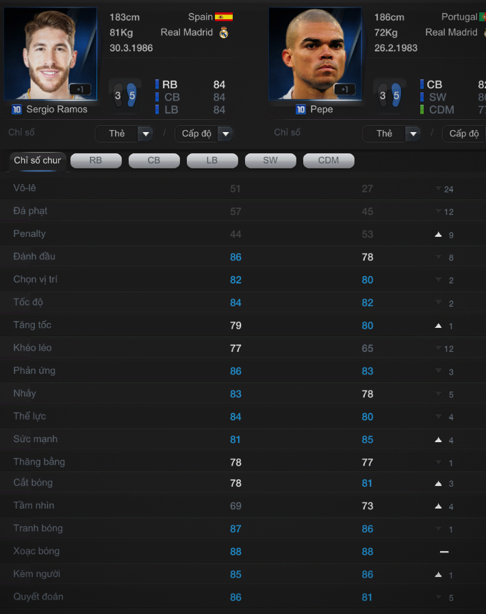 https://img-cdn.2game.vn/pictures/images/2015/6/23/cap_bai_trung_fifa_online_3_xemgame_5.jpg