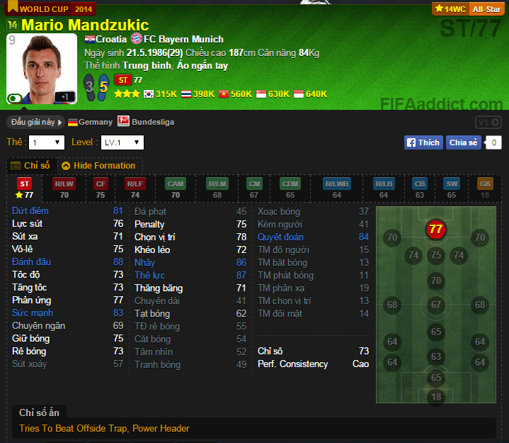https://img-cdn.2game.vn/pictures/images/2015/7/30/Mandzukic.png