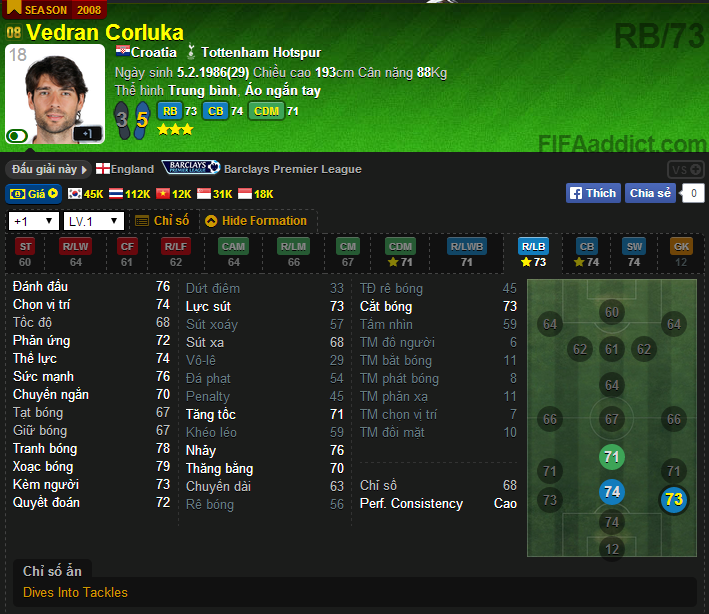 https://img-cdn.2game.vn/pictures/images/2015/8/18/Corluka_ss08.png