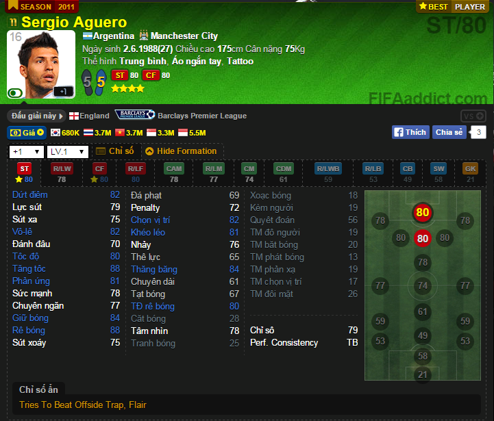 https://img-cdn.2game.vn/pictures/images/2015/8/19/Aguero.png