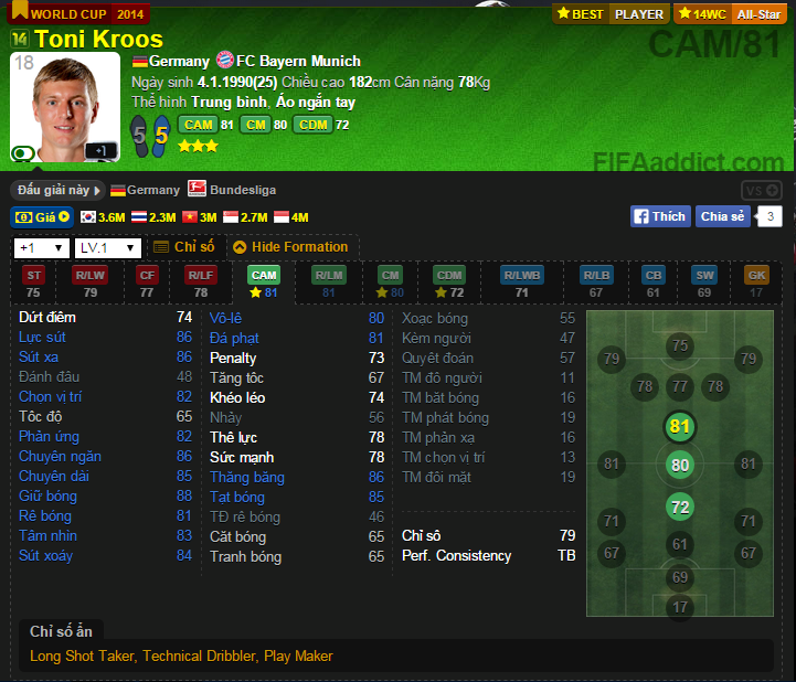 https://img-cdn.2game.vn/pictures/images/2015/8/19/Kroos.png