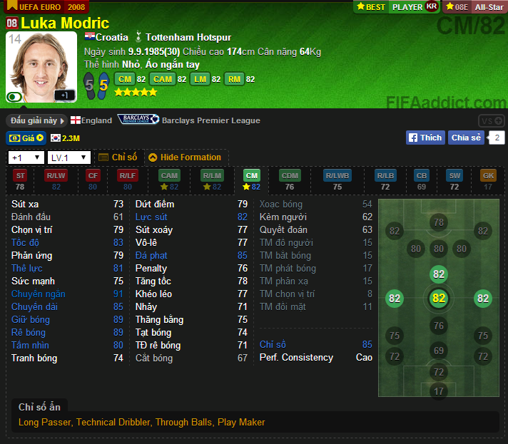 https://img-cdn.2game.vn/pictures/images/2015/9/11/Modric_E08.png
