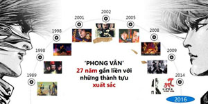 Phong Vân 3D – Có thể bạn chưa biết: Những cái nhất của bộ truyện Phong Vân