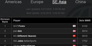 Game thủ DOTA 2 Việt Nam đã chính thức leo lên được mức rank 8k MMR ở khu vực SEA