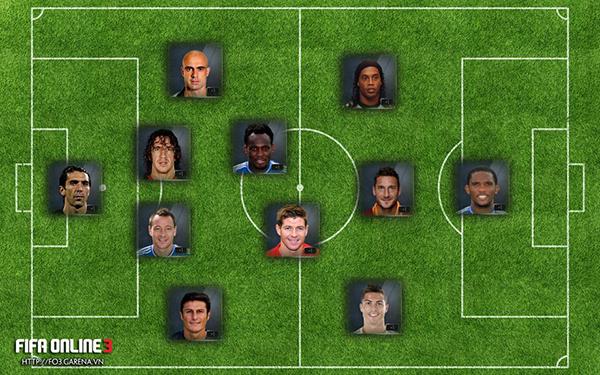 FFO3 XG Ronaldinho-5