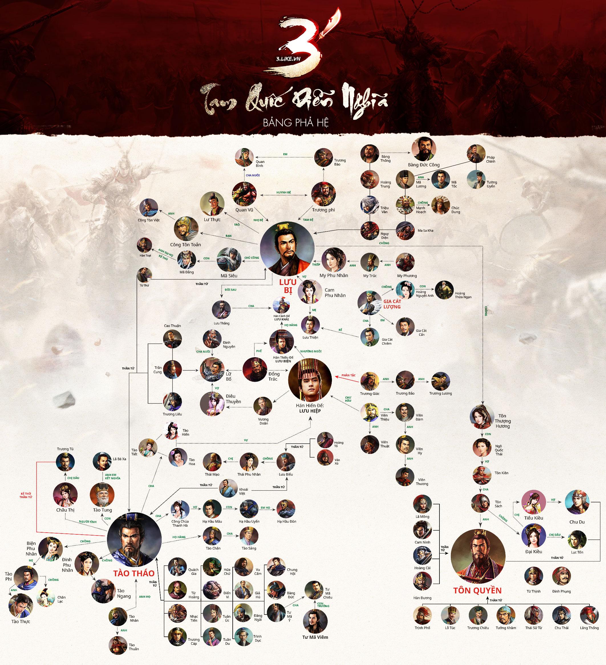 infographic_bangphahe