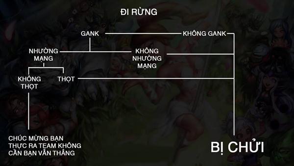 di-rung-mua-5