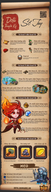 Infographic: Sổ Tay DoTa Truyền Kỳ