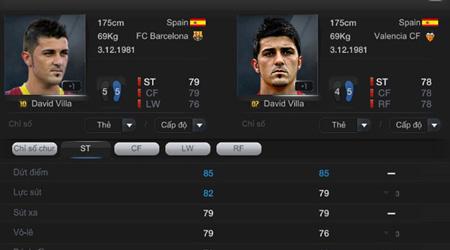 FIFA Online 3: Chọn D. Villa 10 hay D. Villa 07 cho lối chơi ban bật?