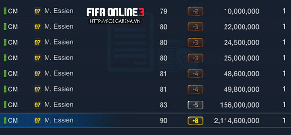 thi-truong-fifa-online-3-thang-2-4