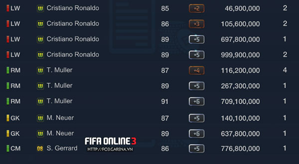 thi-truong-fifa-online-3-thang-2-5