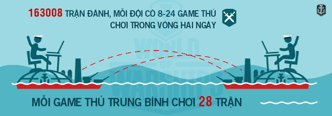 wows-infographics-vi-03_660x