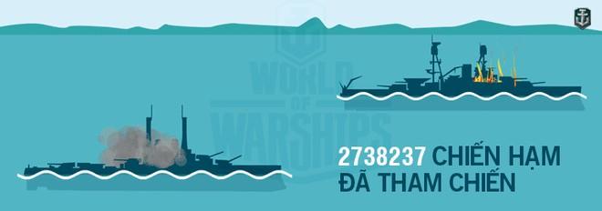 wows-infographics-vi-08_660x