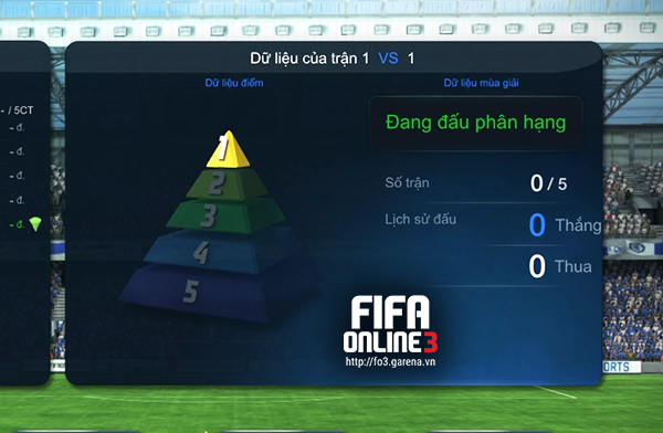 thay-mode-fifa-online-3-xemgame-1