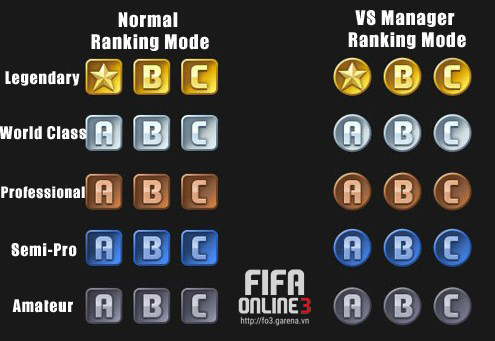 thay-mode-fifa-online-3-xemgame-5