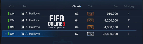 ttcn-fifa-online-3-xemgame-4