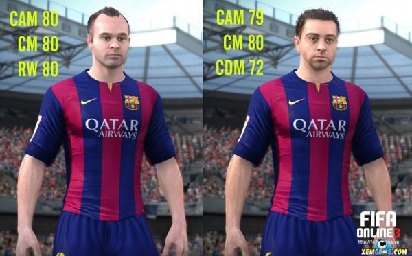 FIFA Online 3 1