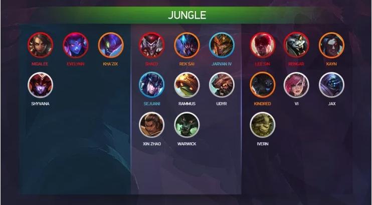 LMHT: Những lựa chọn mạnh nhất đi rừng (jungle) để leo rank 10 trận Xếp Hạng