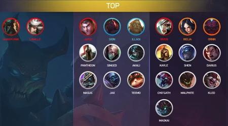 LMHT: Những lựa chọn mạnh nhất đường trên (TOP) để leo rank 10 trận Xếp Hạng
