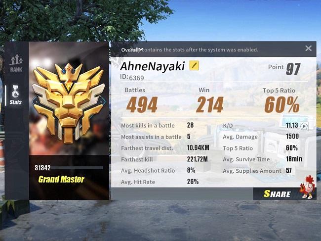AhneNayaki – Game thủ Việt đang làm mưa làm gió bảng xếp hạng Rules of Survival châu Á