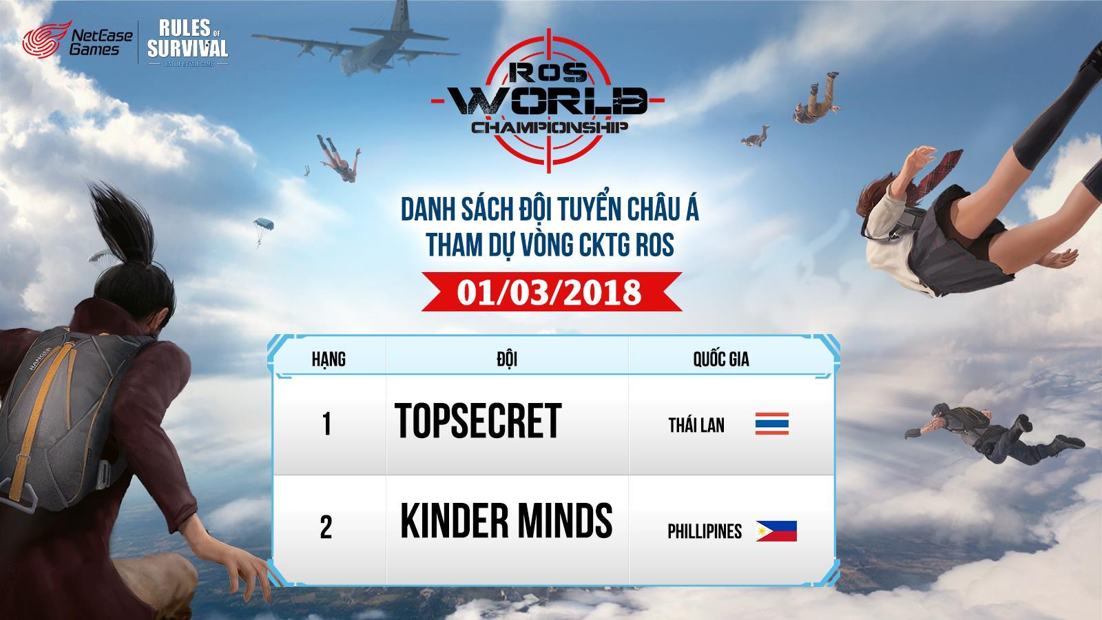 TopSecret – Team top 2 Châu Á khẳng định Rules of Survival rất đáng để thử qua