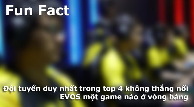 LMHT: GAM là đội tuyển duy nhất trong TOP 4 không thắng nổi EVOS 1 ván nào ở vòng bảng