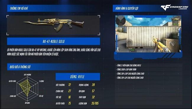 Crossfire Legends : Bộ đôi AK47 Noble Gold và M4A1 S Noble Gold được xạ thủ tích cực săn đón